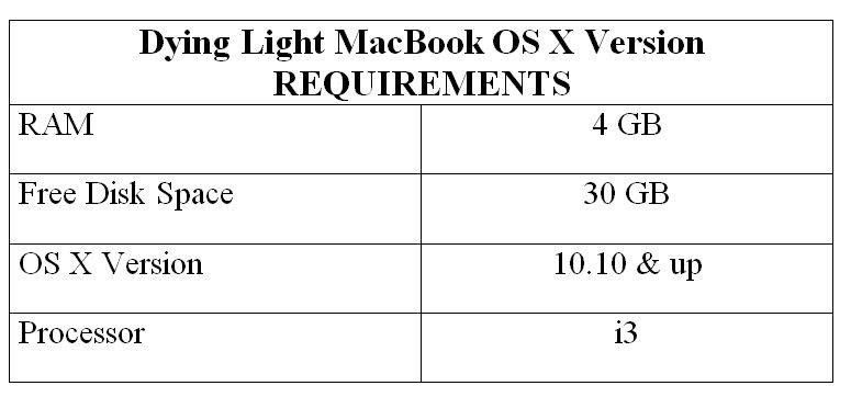 Dying Light MacBook OS X Version REQUIREMENTS