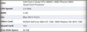 Final Fantasy XV Mac OS X requirements