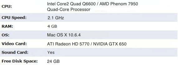Madden NFL 17 Mac OS X requirements