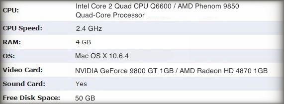 GTA V Mac OS X minimum requirements