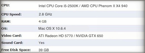 The Witcher 3 Wild Hunt Mac OS X Minimum System Requirements: